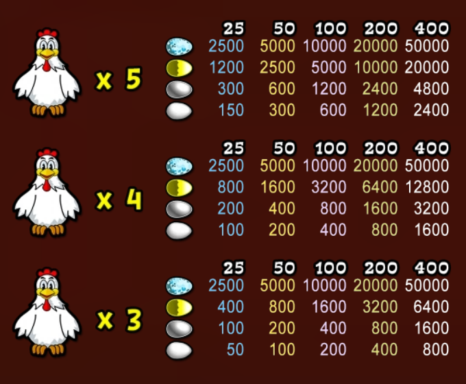 4 Fowl Play Slot Pragamento