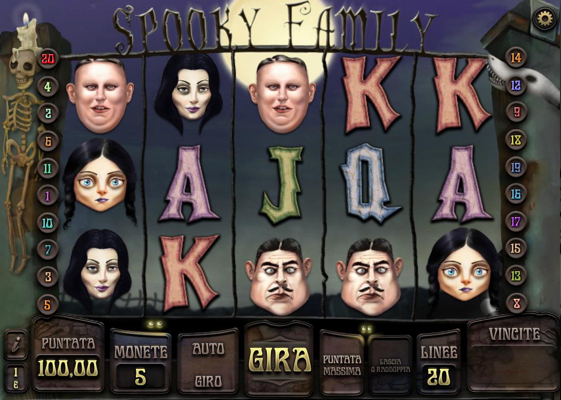 Spooky Family